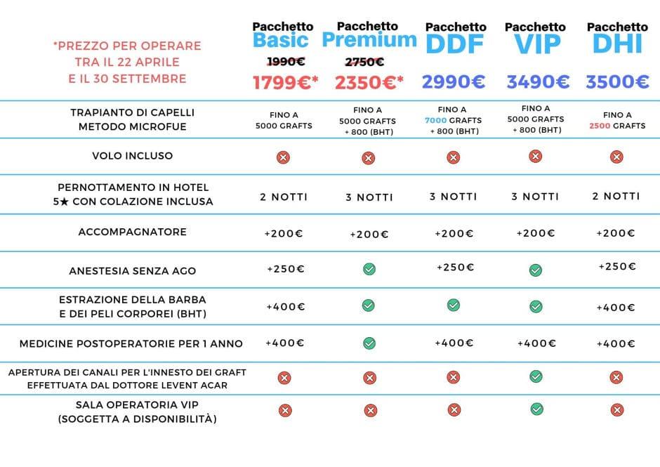 microfue - prezzi dei nostro pachetti